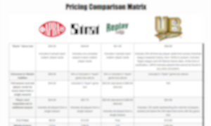 Board Game Pricing Comparison Matrix
